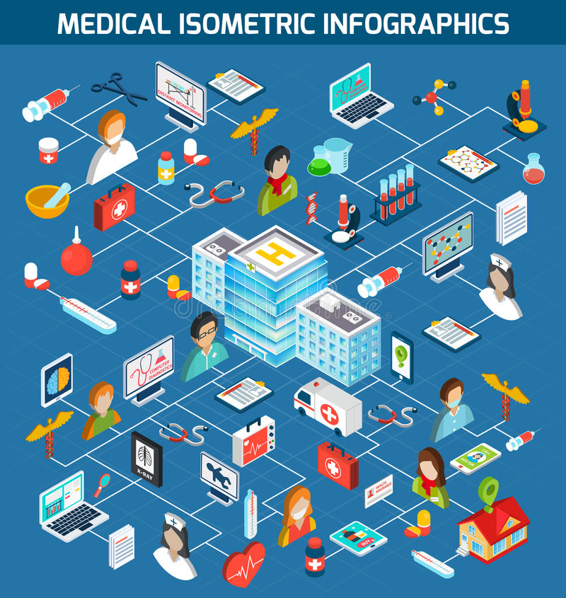 Medical Isometric Infographics stock illustration