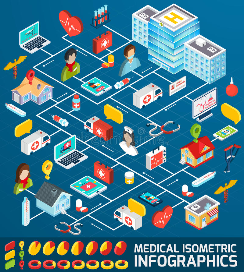 Medical Isometric Infographics vector illustration