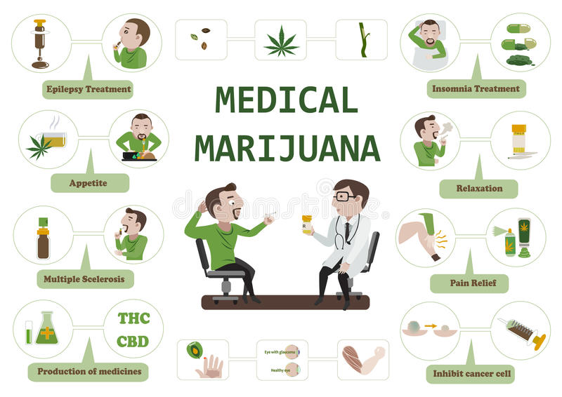 Medical marijuana. Benefits of marijuana Infographic. illustration