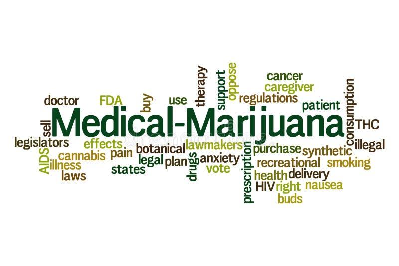Medical Marijuana. Word cloud on white background