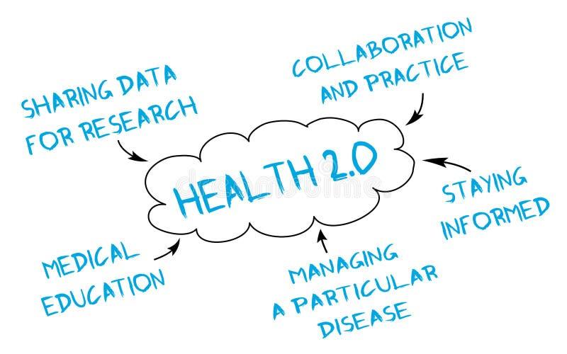 Medical Mind Map: Health 2.0 Stock Photo