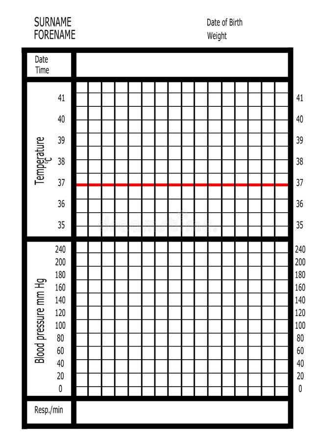 Medical observation chart vector illustration