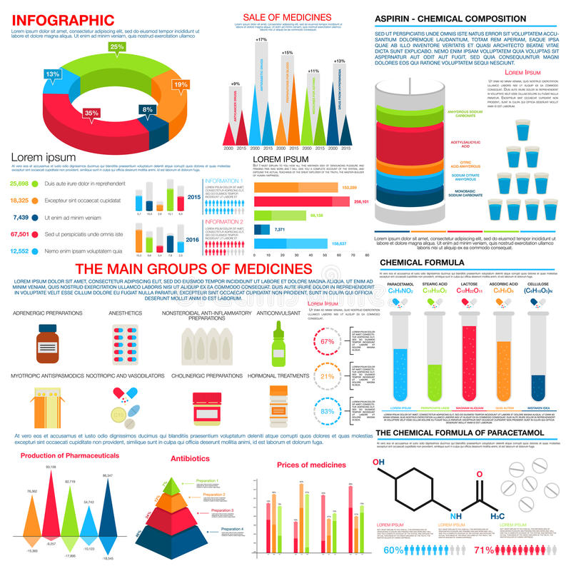 Medical or pharmacy infographics design. Medical and pharmacy infographics with charts in circle form and bar tubes, histogram and linear charts about sales of stock illustration