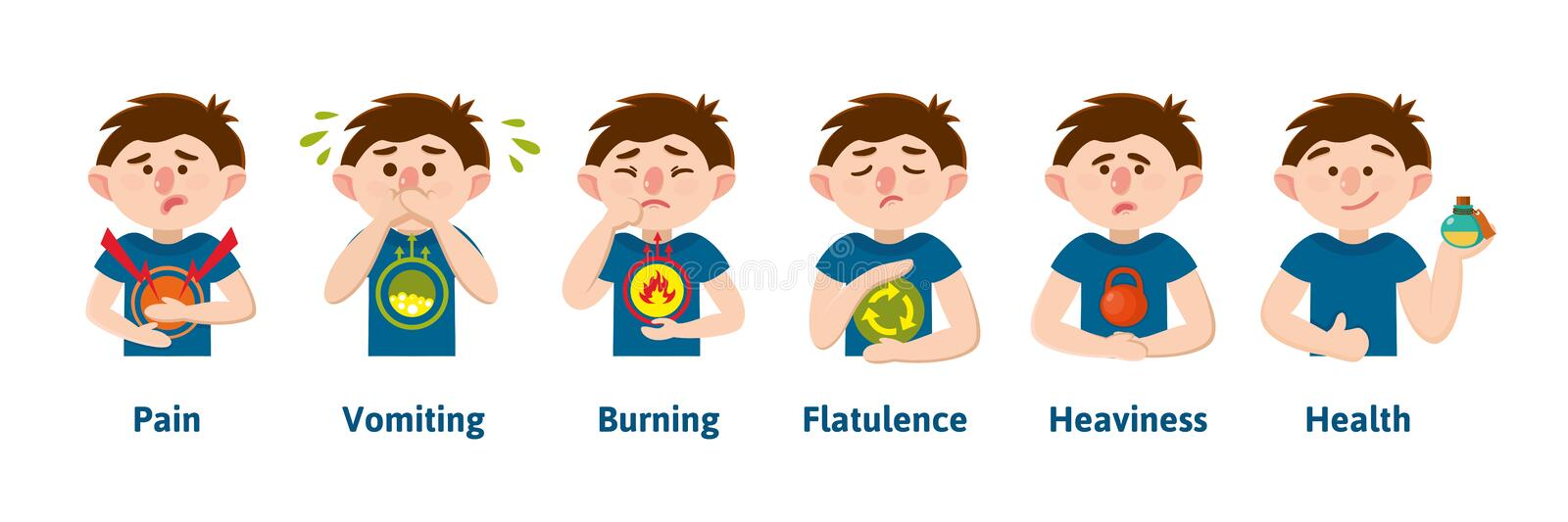 Medical poster with Gastritis symptoms and signs. Flat, isolated cartoon illustration. Infographic elements for web graphics stock illustration