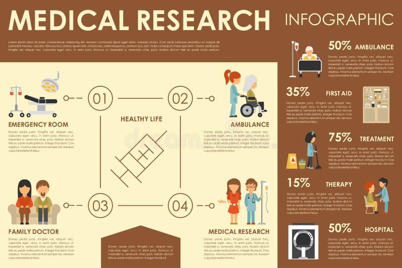 Medical research flat web infographic. Syringe Doctor Nurse Ambulance Hospital vector icons. Medicine options design royalty free illustration