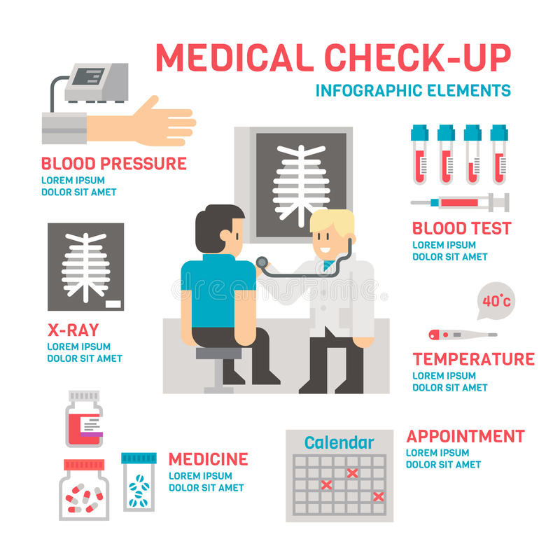 Medical sheckup infographic flat design vector illustration