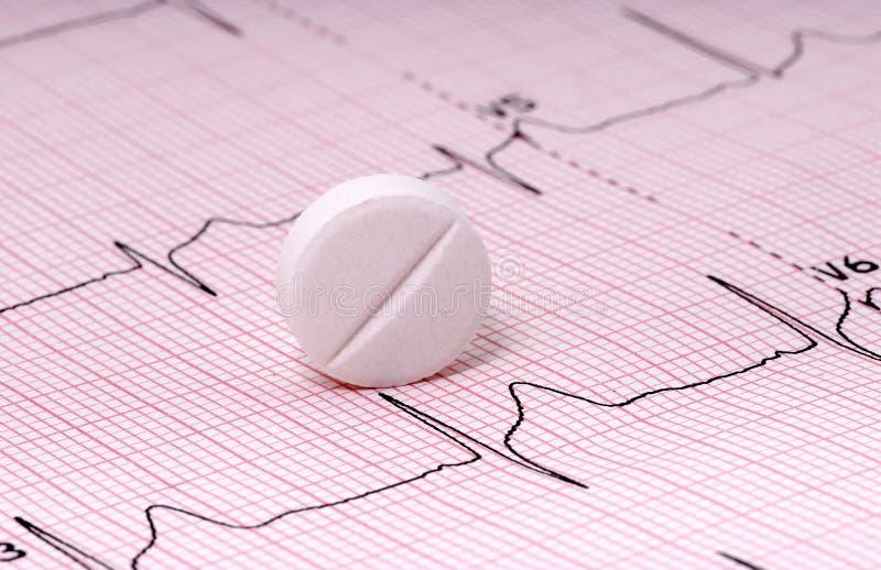 Medicamentação do coração imagem de stock