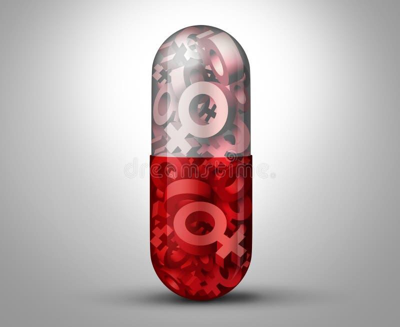 Medicamentação fêmea dos comprimidos e das mulheres da medicina ilustração stock