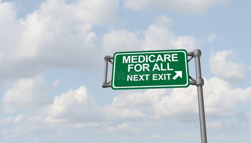 Medicare Dla Wszystko ilustracja wektor