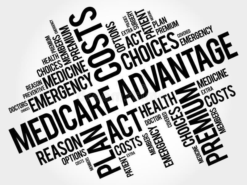 Medicare przewagi słowa chmury kolaż ilustracji