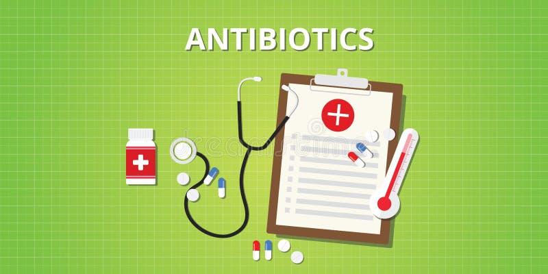 Medicin för preventivpillerar för antibiotikumdroger med sthethoscope stock illustrationer