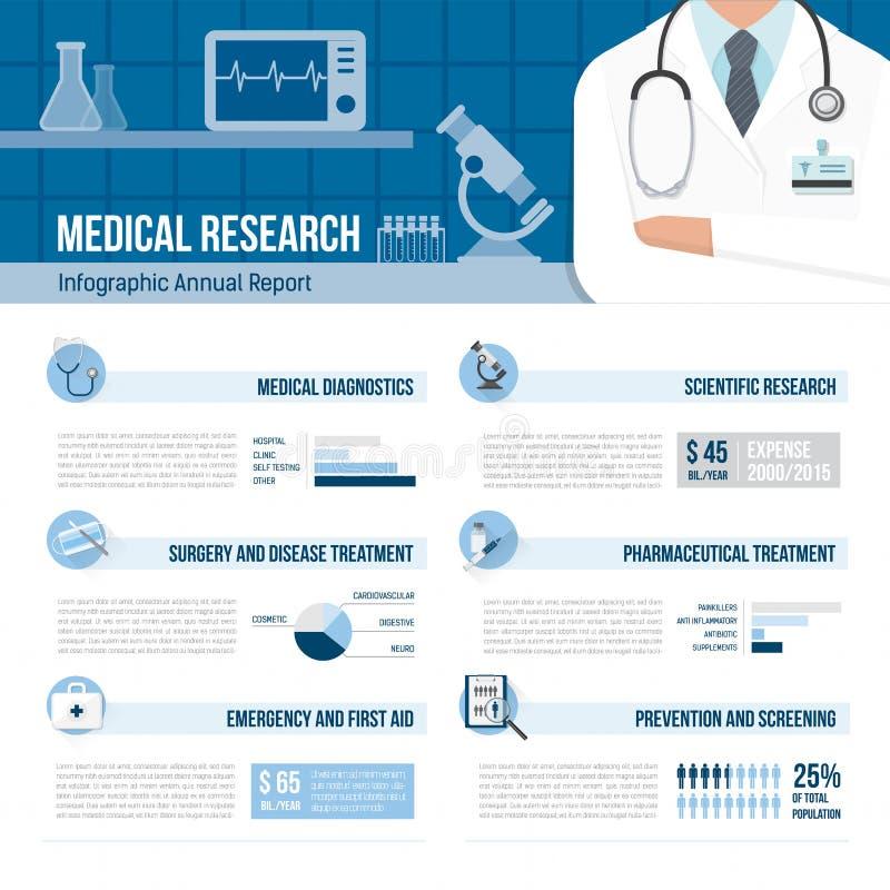 Medicin- och sjukvårdinfographics vektor illustrationer