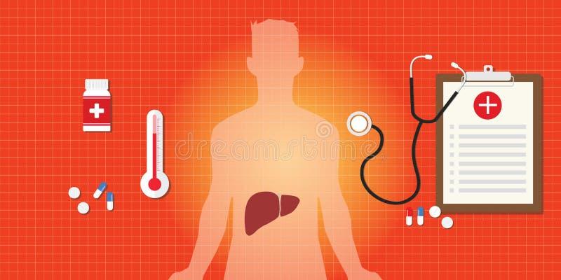 Medicina del virus dell'organo umano di affezione epatica di epatite virale A b c illustrazione vettoriale