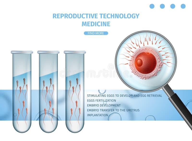 Medicina riproduttiva di tecnologia Insegna dell'aiuto di IVF royalty illustrazione gratis