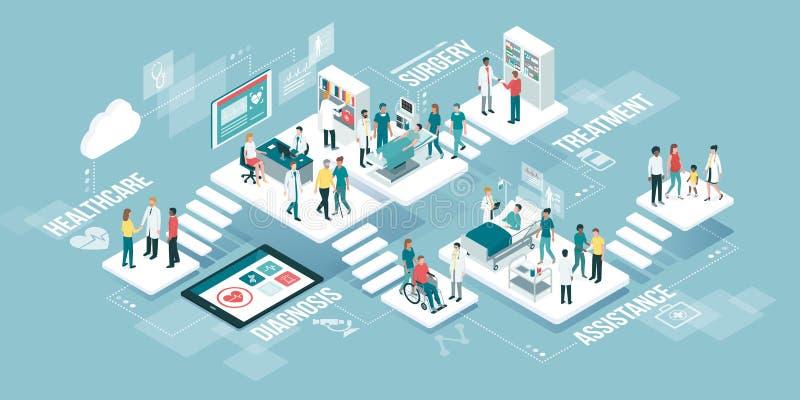 Medicina y atención sanitaria ilustración del vector