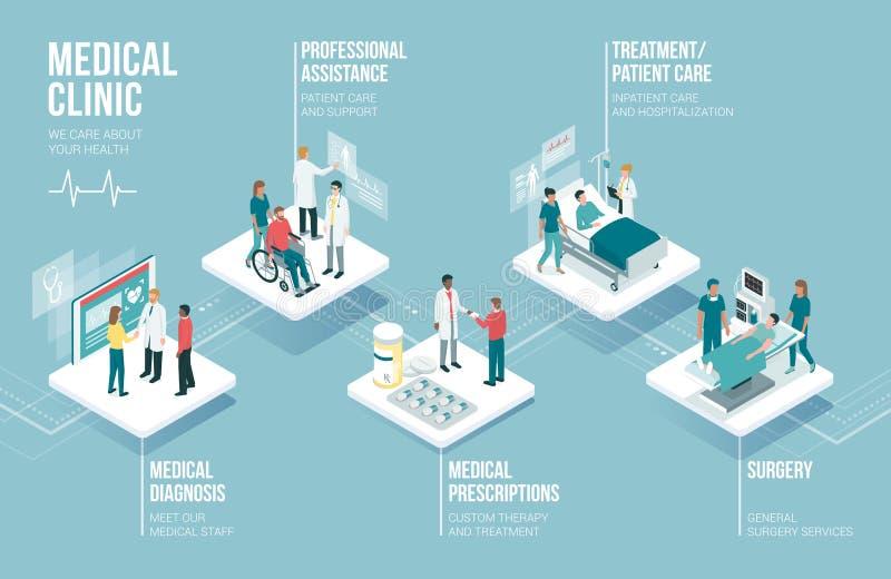 Medicina y atención sanitaria infographic ilustración del vector