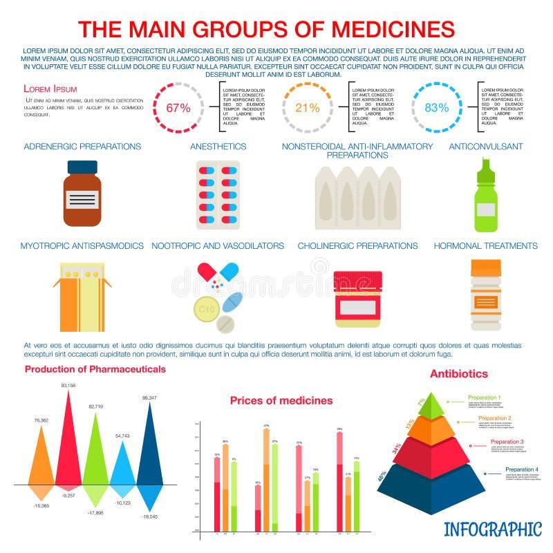 Medicinas infographic para el diseño farmacéutico stock de ilustración
