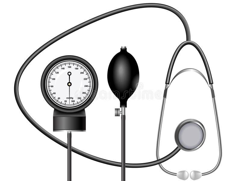 Medicine the device a tonometer