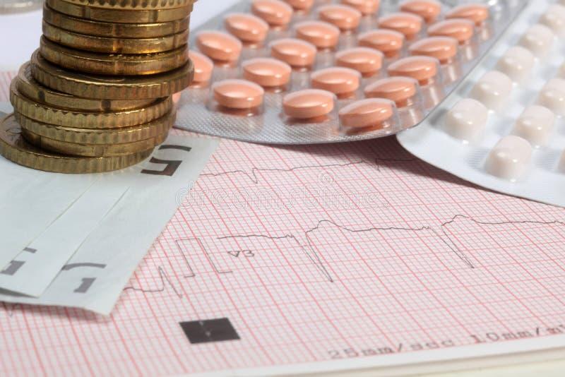 Medicine and Euro money royalty free stock photo