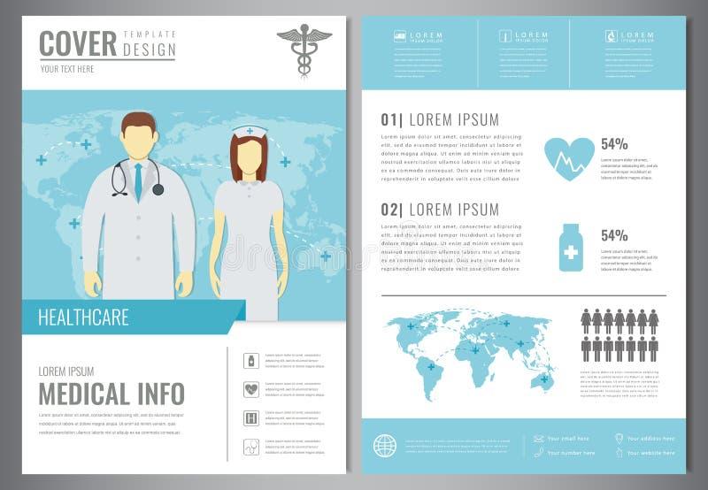 Medicinsk broschyrdesignmall Sjukvård- och läkarundersökningbegrepp Reklamblad med medicinsymboler vektor royaltyfri illustrationer