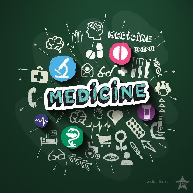 Medicinsk collage med symboler på svart tavla stock illustrationer