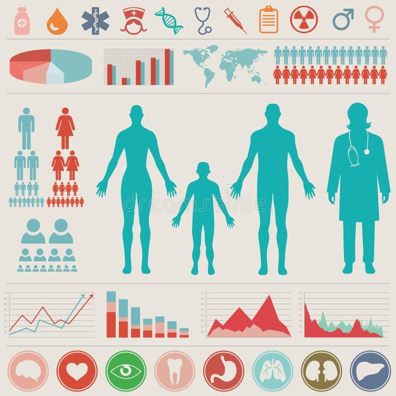 Medicinsk Infographic uppsättning stock illustrationer