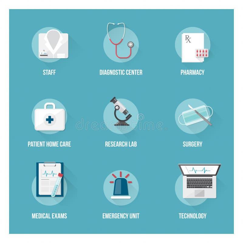 Medicinsk service och hälsovård royaltyfri illustrationer