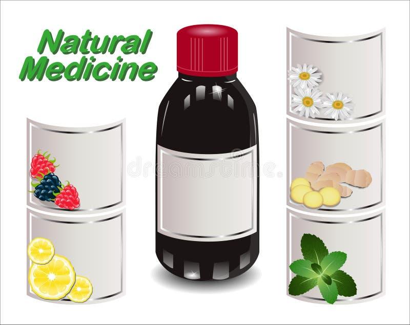 Medicinsk sirap från olika naturliga ingredienser stock illustrationer