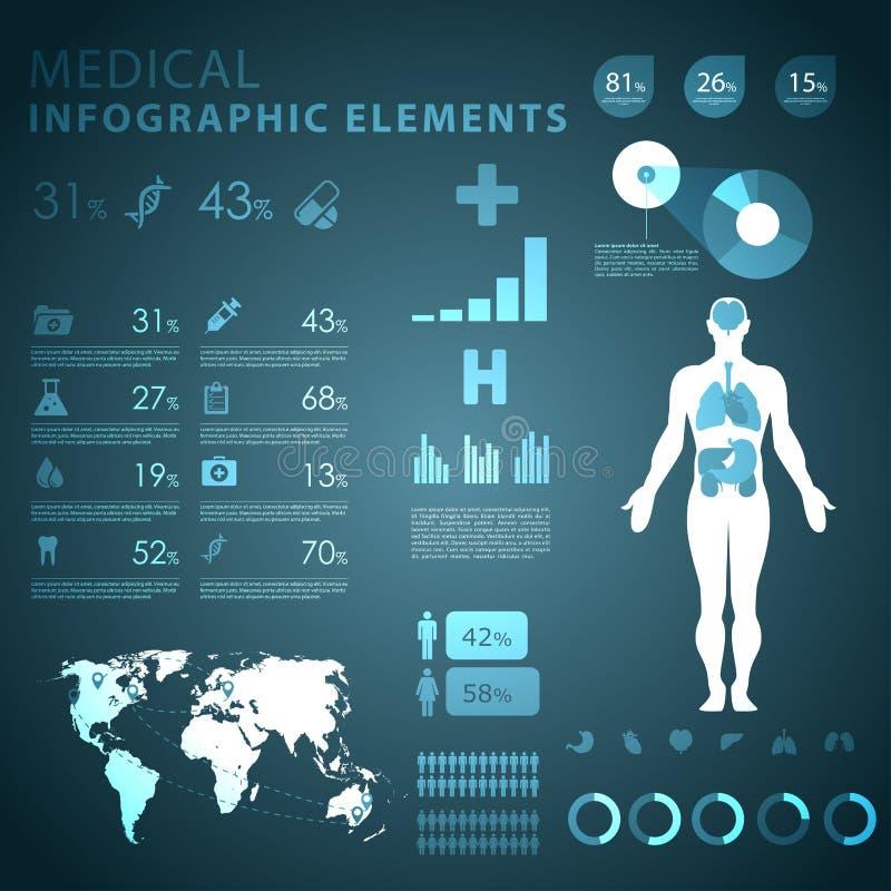 Medicinska infographic beståndsdelar stock illustrationer