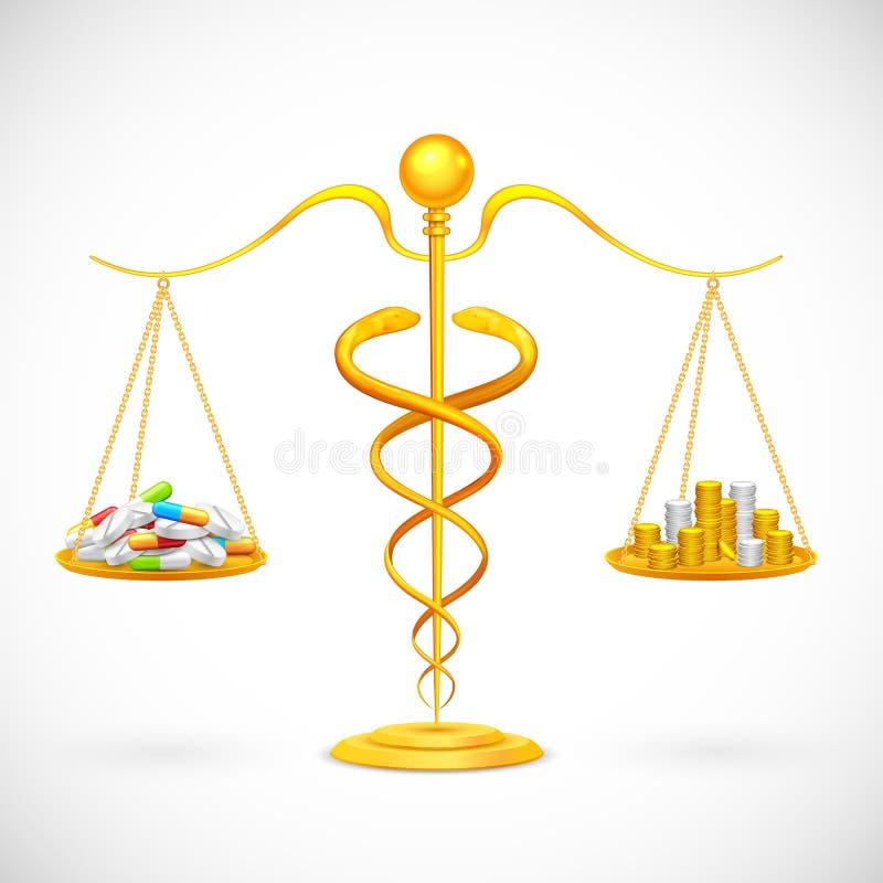 Medicinska kostnader royaltyfri illustrationer