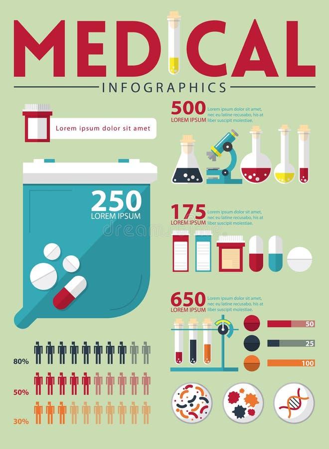 Medicinskt infographic i plan design vektor stock illustrationer