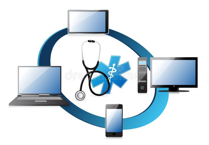 Medicinskt nätverksbegrepp royaltyfri illustrationer