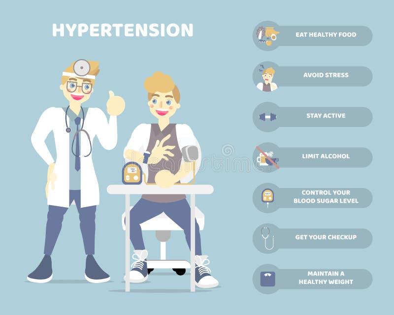 medico che controlla, pressione sanguigna di misurazione preoccupantesi per il paziente, sanità di ipertensione, concetto dell'es royalty illustrazione gratis