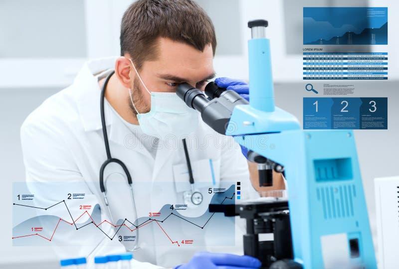 Medico con il microscopio in laboratorio clinico immagini stock libere da diritti