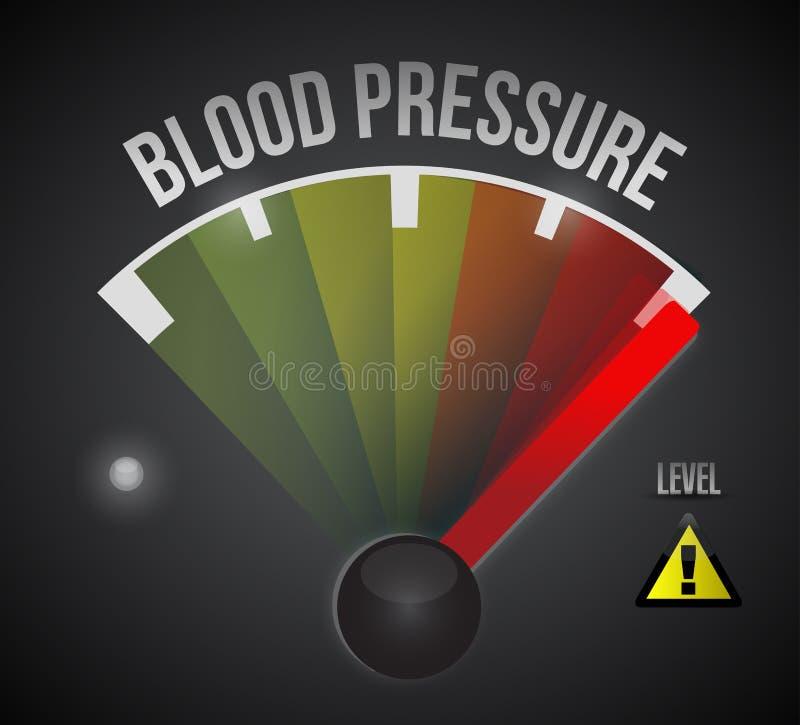 Medida do medidor do nível de pressão sanguínea ilustração royalty free