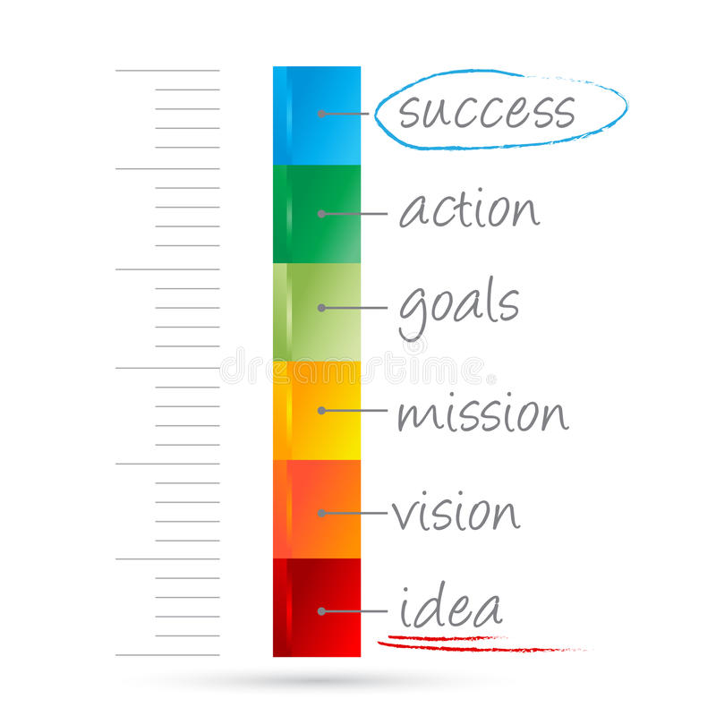 Medida do sucesso ilustração royalty free
