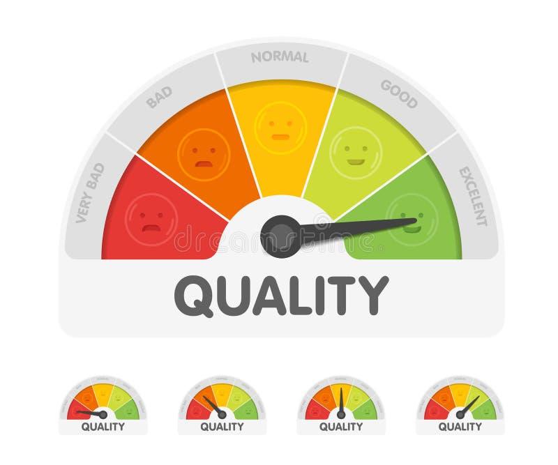 Medidor da qualidade com emoções diferentes Ilustração do vetor do indicador do calibre de medição Seta preta na carta colorida ilustração stock