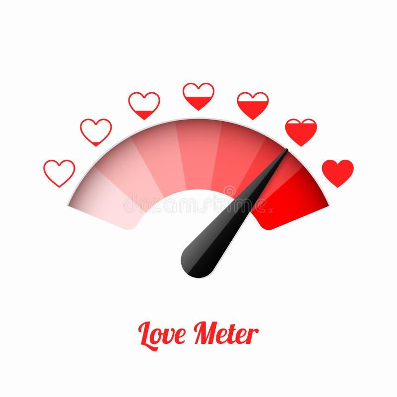 Medidor do amor ilustração royalty free