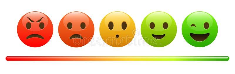 Medidor do humor, escala, da cara irritada vermelha ao emoji verde feliz ilustração do vetor
