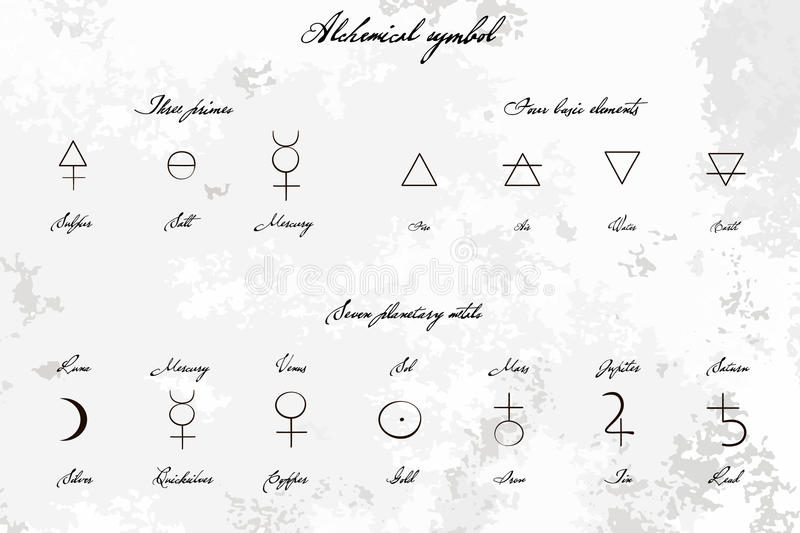 Medieval Magical Alchemical Science Signs Set Hand Drawn Ink Style