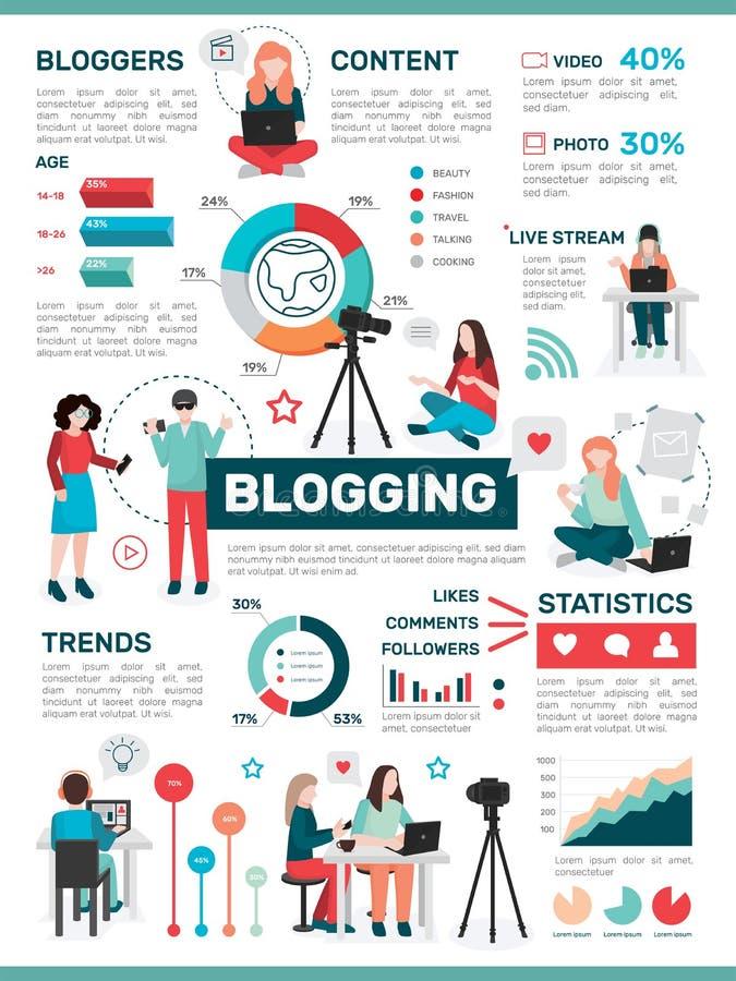 Medios actividad Blogging Infographics libre illustration