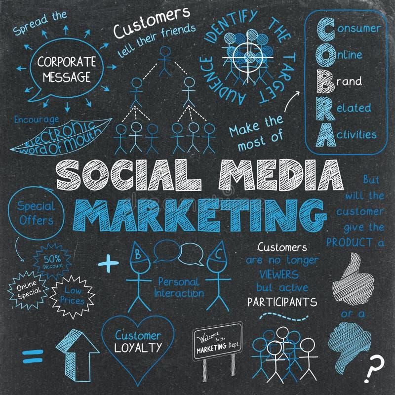 MEDIOS iconos SOCIALES del concepto del MÁRKETING en la pizarra libre illustration
