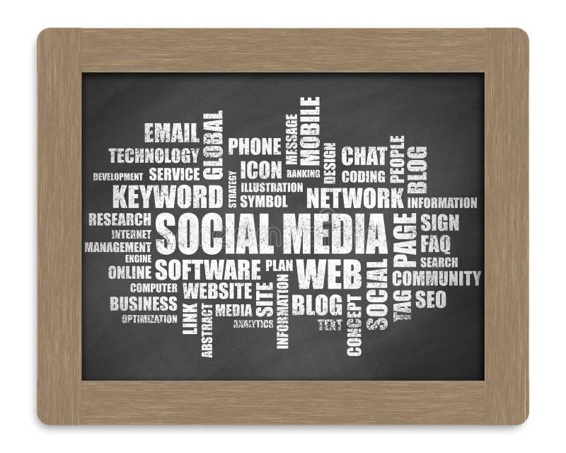 Medios pizarra social de la nube de la palabra fotografía de archivo libre de regalías