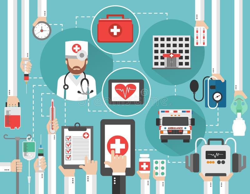 Medisch online vraag vlak ontwerp met ziekenwagen, het ziekenhuis, en artsen vectorillustratie royalty-vrije illustratie
