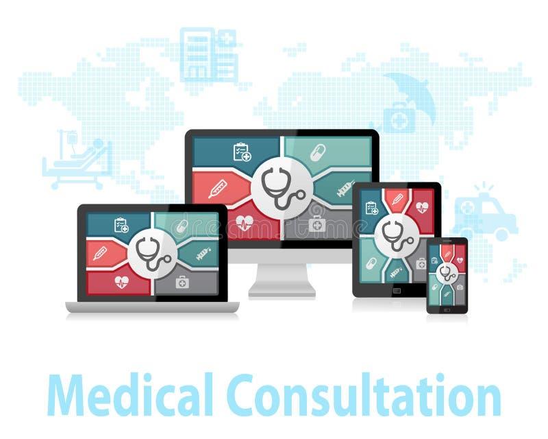 Medisch Overleg Online het Ontwerpconcept van Artsenapps responsive web vector illustratie