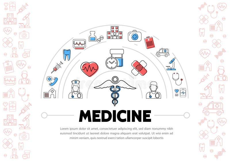 Medische Behandelingsmalplaatje vector illustratie