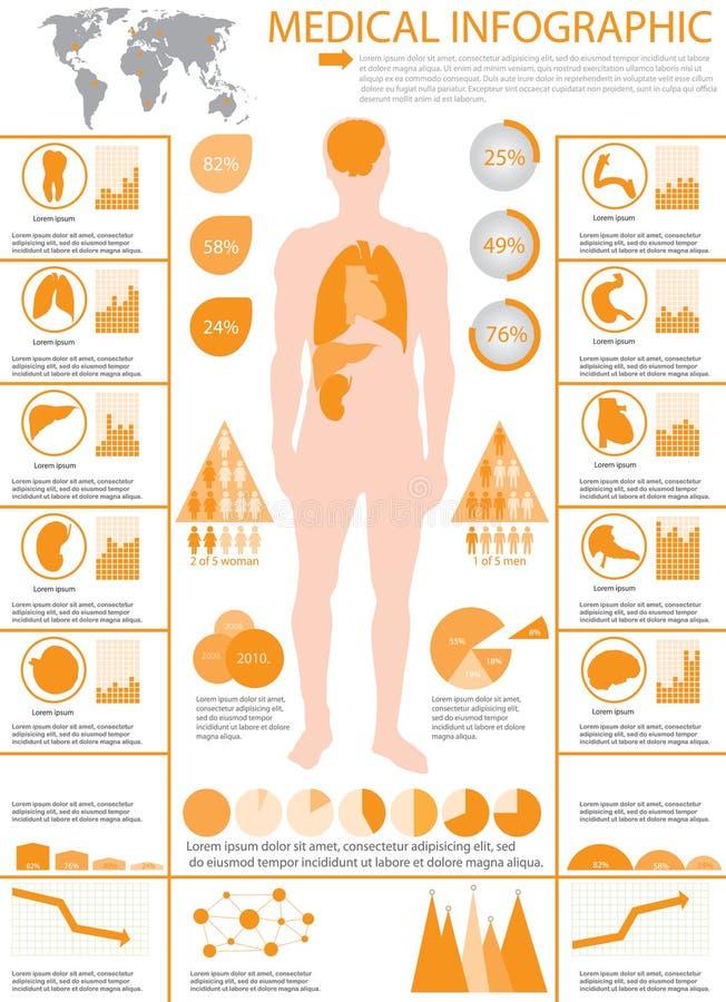 Medische grafische info vector illustratie