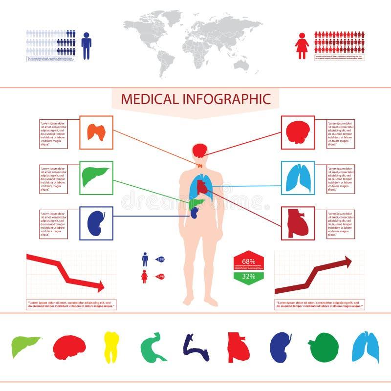 Medische grafische informatie. vector illustratie