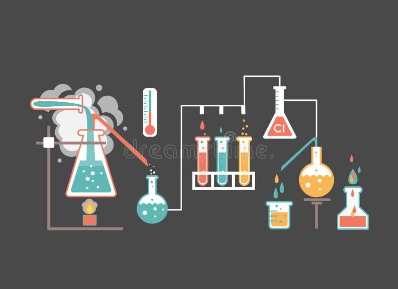 Medische laboratoriuminfographics vector illustratie