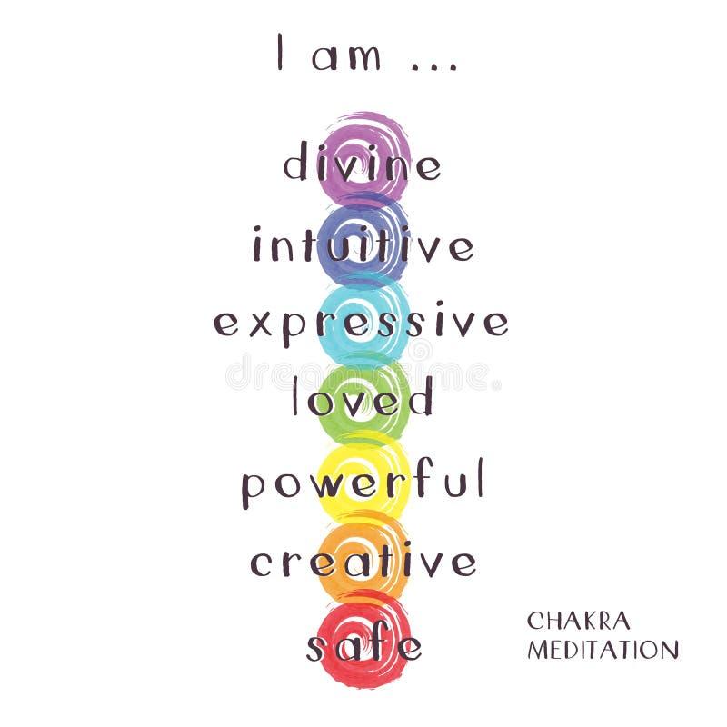 Meditação de Chakra ilustração royalty free